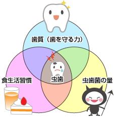 mushiba_img_02